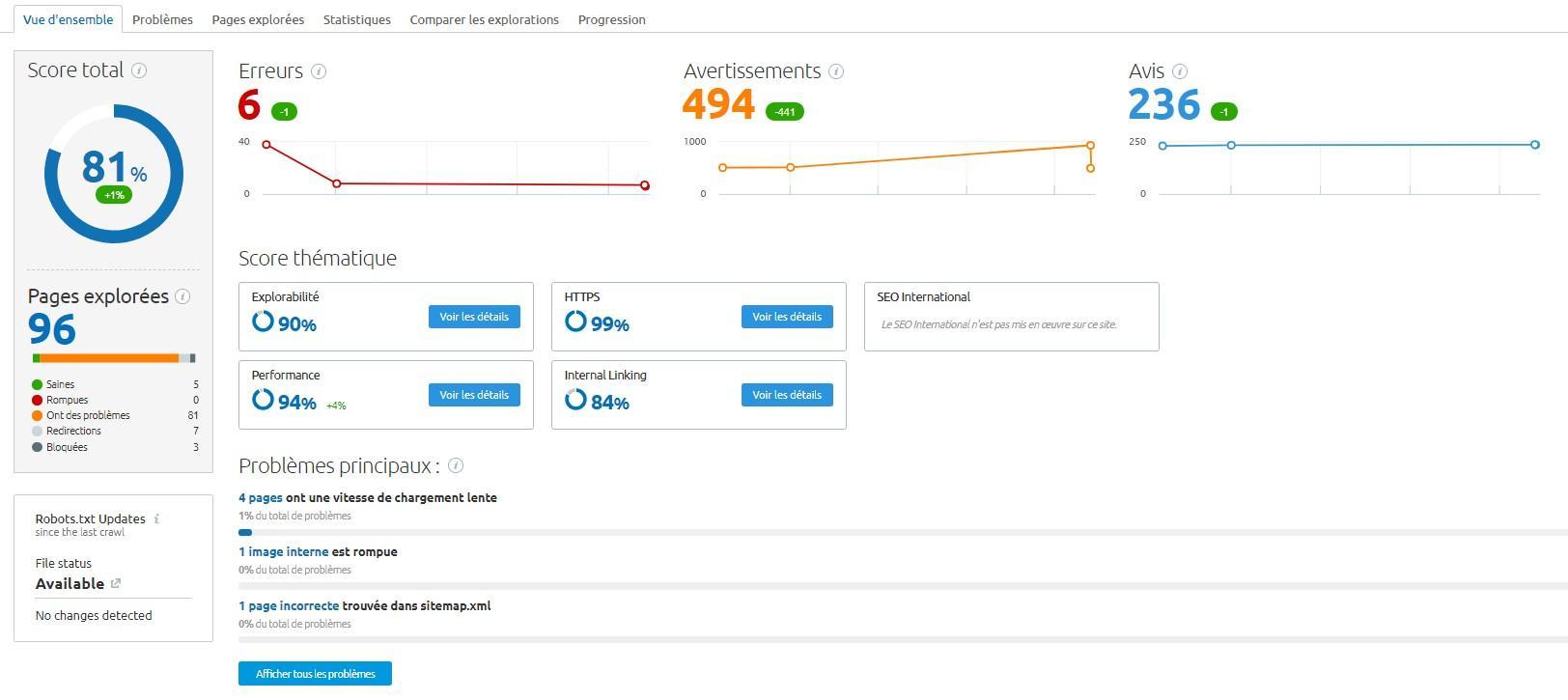 img2-optimisez-votre-site-dans-les-moteurs-de-recherche